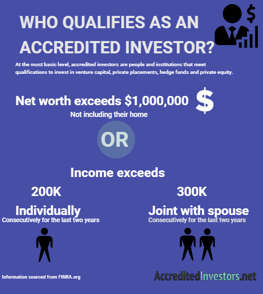 Who qualifies as an accredited investor?